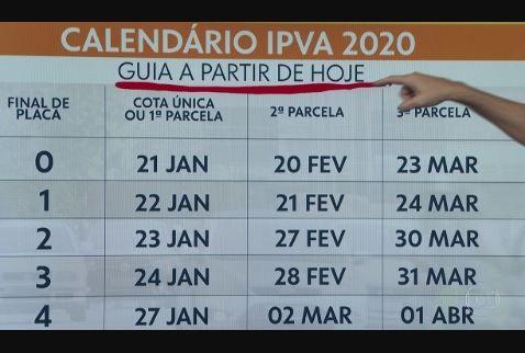 Detran do Rio de Janeiro / IPVA RJ / MULTAS ...